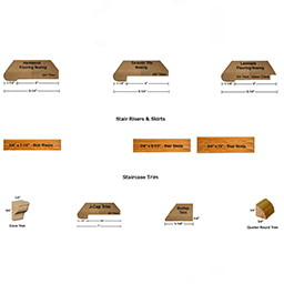 Staircase Parts and Stair Components